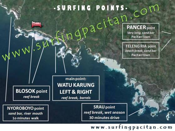 Pacitan surf points